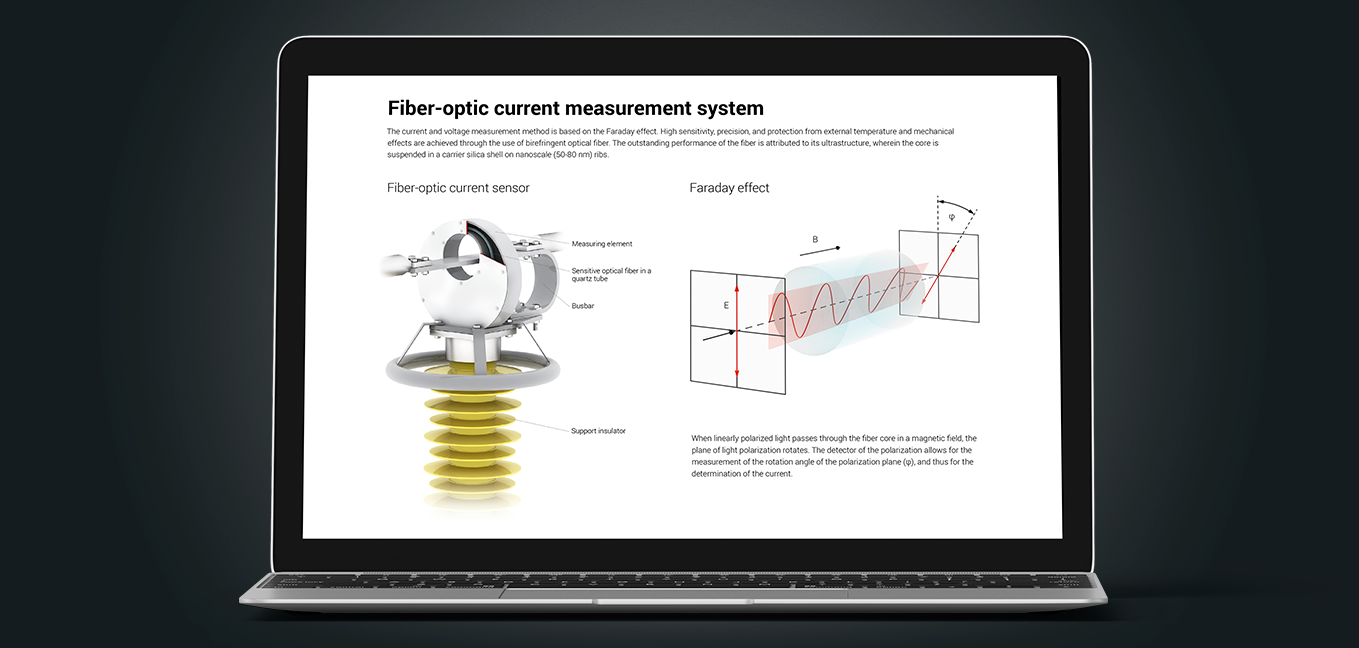 Fiber Optic Current Measurement System Technical Graphics Optics Diagram Optical Link Based On The Faraday Effect